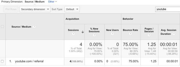 view youtube traffic in google analytics