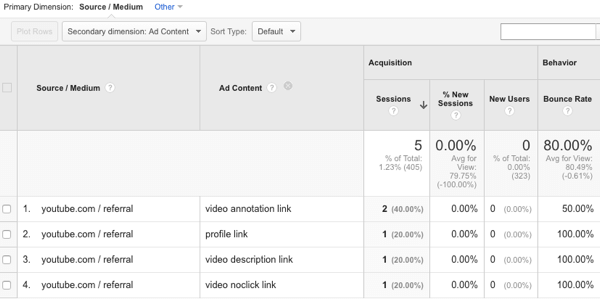 view youtube traffic sources in google analytics