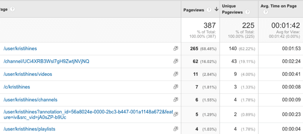 traffic to youtube channel in google analytics