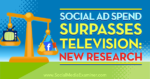 mk-social-ad-spend-research-600