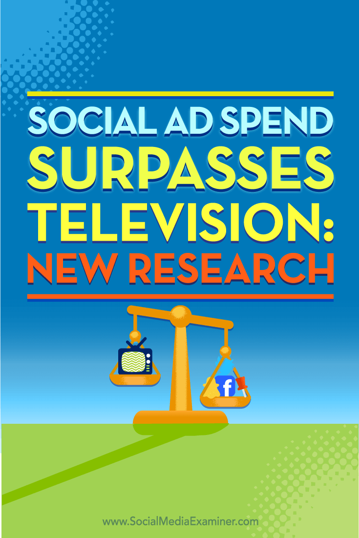 Tips on new research about where social media advertising budgets are being spent.