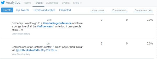 twitter analytics engagement