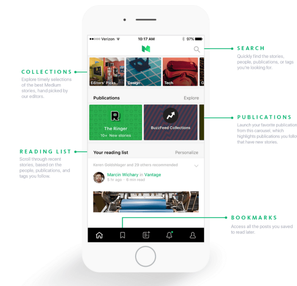 Medium updates its iOS and Android apps with new features and simplified navigation tools.