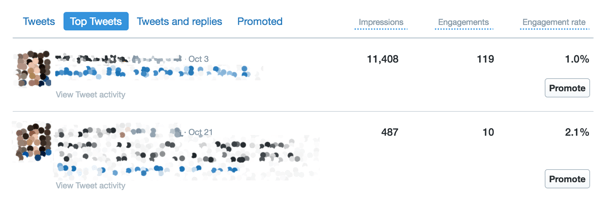 Use the Top Tweets tab of the Twitter Analytics dashboard to view yourengagement activity.