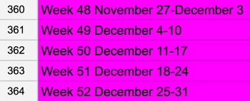 Add a row for each week of your content calendar.