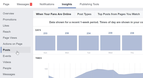 In Facebook Insights, click Posts to find the most popular posts on your Facebook page.