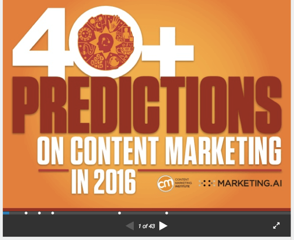 Content Markting Institute posted a SlideShare built from a popular predictions post.