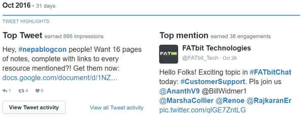 Twitter Analytics shows your top tweets, mentions, followers, and other analytics.