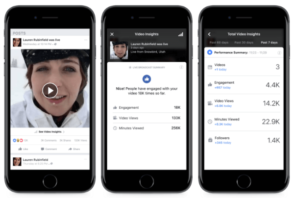 Facebook shared a number of new tools and improvements that will give publishers more control, customization, and flexibility over their broadcasts.