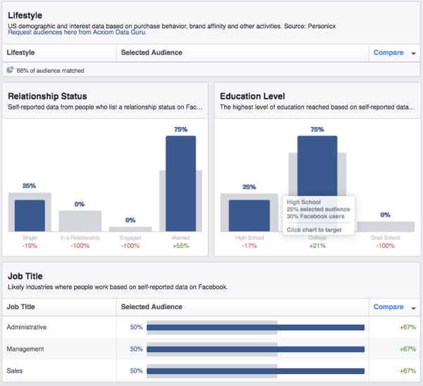 How to Refine Your Facebook Audience for Better Ad Targeting ...