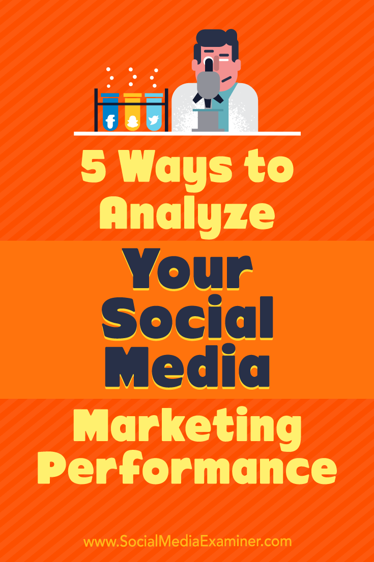 5 Ways to Analyze Your Social Media Marketing Performance by Deep Patel on Social Media Examiner.