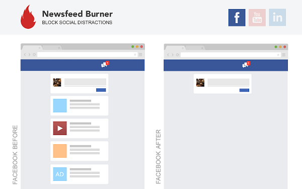 Eliminate distractions with Newsfeed Burner.