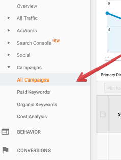 You can track UTM codes in Google Analytics.
