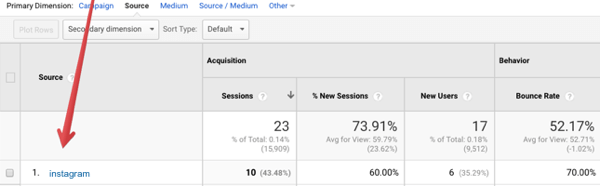 View data about your Instagram referral traffic in Google Analytics.