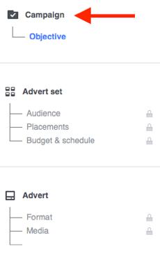 Ogni campagna pubblicitaria di Facebook è composta da tre parti.