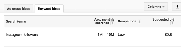 Get search data on your topic with Keyword Planner.