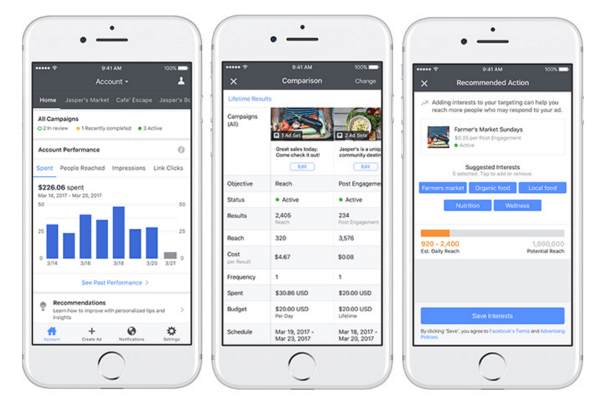Facebook launched new tools, optimizations, and resources for Ads Manager on mobile.