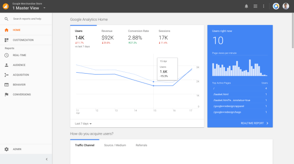 Google introduced enhancements and a new landing page for Google Analytics.