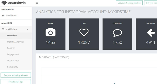 The Overview tab of your Squarelovin report shows high-level information on your Instagram account.