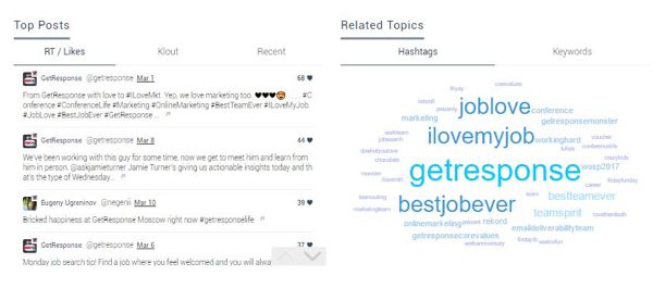 Keyhole displays related hashtags and keywords in a tag cloud, giving you a visual understanding of the topics and tags commonly associated with your Instagram content.