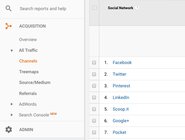 Use the Channels report to assess your Social traffic.
