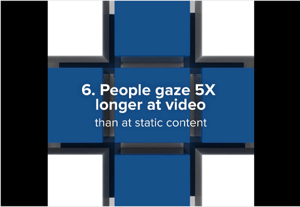 Videos, especially square videos, perform better in the Facebook news feed.