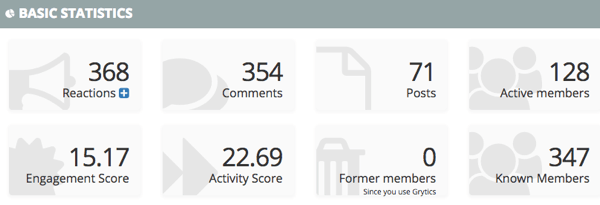 Grytics provides a variety of stats for Facebook groups.
