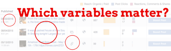 As you choose what Facebook post variable to test, think about the variables you can control easily and want more insight into.