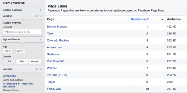 When you define your target audience with Audience Insights, Facebook will show you pages that are mostly likely relevant to this audience.