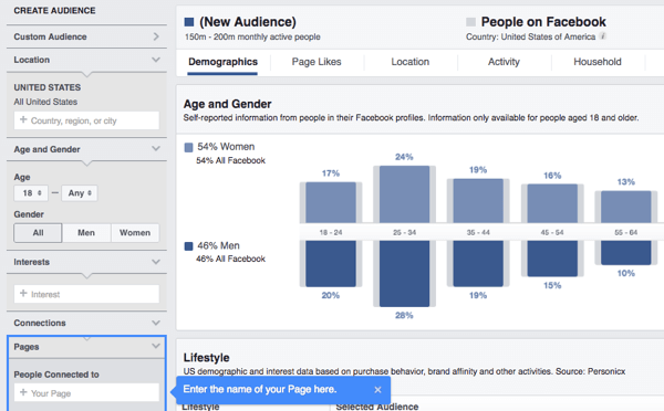 Research your Facebook fans demographics, interests, and behaviors using Audience Insights.