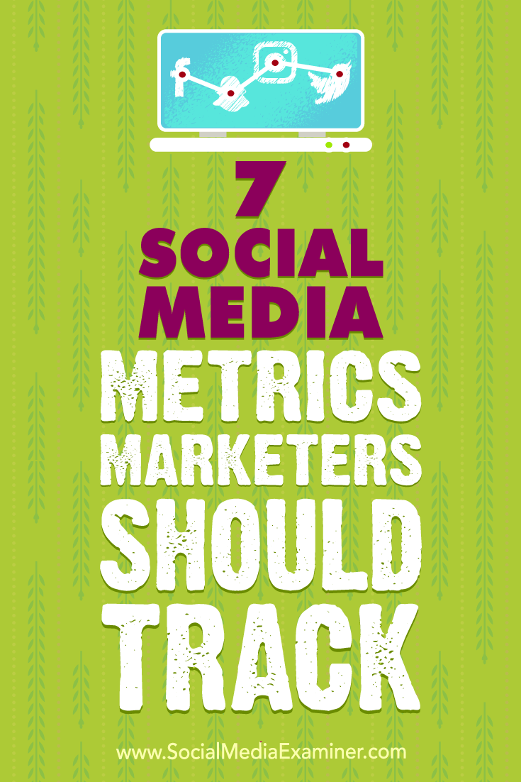 7 Social Media Metrics Marketers Should Track by Sweta Patel on Social Media Examiner.