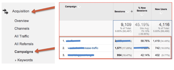 You can use UTM codes to track traffic from influencers.
