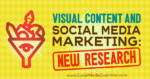 Visual Content and Social Media Marketing: New Research