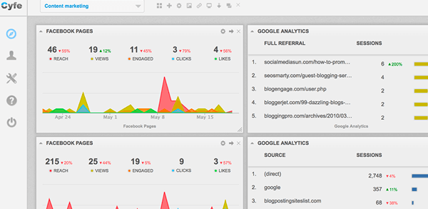 Cyfe makes it easy to monitor subscriber growth on your social channels.