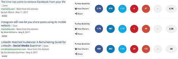 Use Buzzsumo to find relevant topics to share with your group.