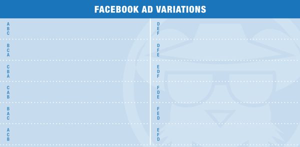 Change the placement of text in your ad to create multiple ad variations.