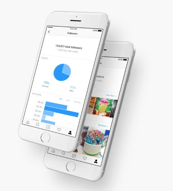 Instagram introduced enhanced metrics and commenting tools to the Instagram Platform API.