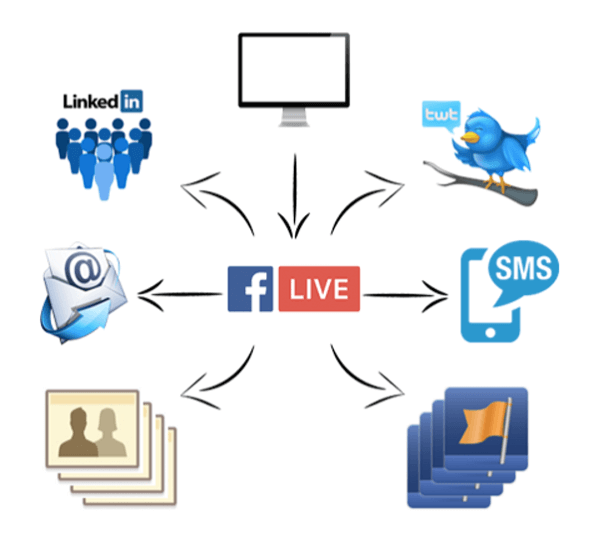 Choose and change your network destinations in Live Leap.
