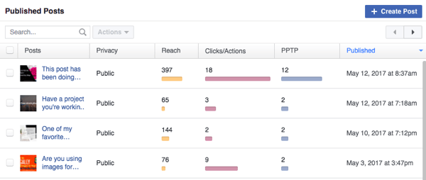 In Facebook Ads Manager, click the Page Posts tool to see how your posts and ads are performing.