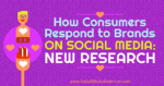How Consumers Respond to Brands on Social Media: New Research