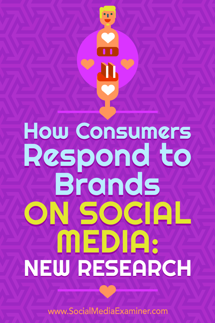 How Consumers Respond to Brands on Social Media: New Research by Michelle Krasniak on Social Media Examiner.
