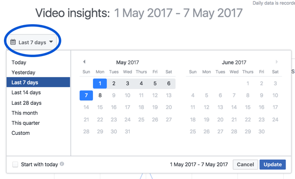 You can choose a different time period for your Facebook video insights.