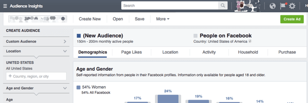 Use Audience Insights to learn who to target with your ads.