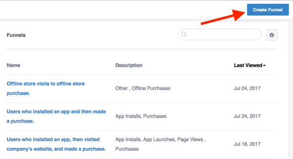Create funnels to determine which interaction paths have the best conversion rates.