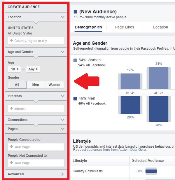 Go to the Create Audience section of Facebook Audience Insights.
