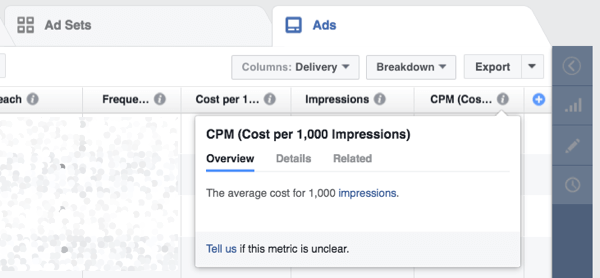 CPM tells you when the ads are right but the audience is wrong.