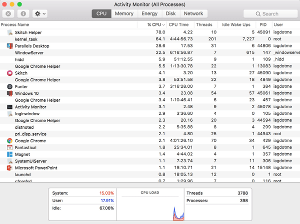 Open Activity Monitor to see which apps are running on your Mac.