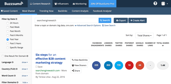 Use a tool like BuzzSumo to view engagement data for specific posts.
