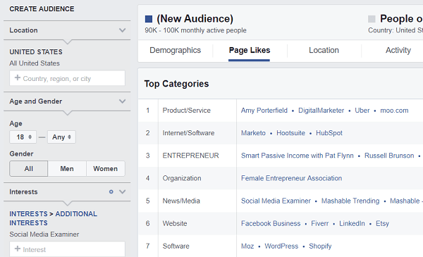 Seek out details for fans of similar pages in Audience Insights.