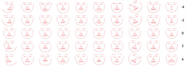 In a newly published paper, Facebook's AI researchers detail their efforts to train a bot to mimic the subtle patterns of human facial expressions.